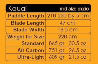 Kauai specs from catalog.JPG