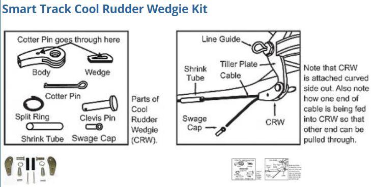 Smart Track Cool Rudder Wedgie.JPG