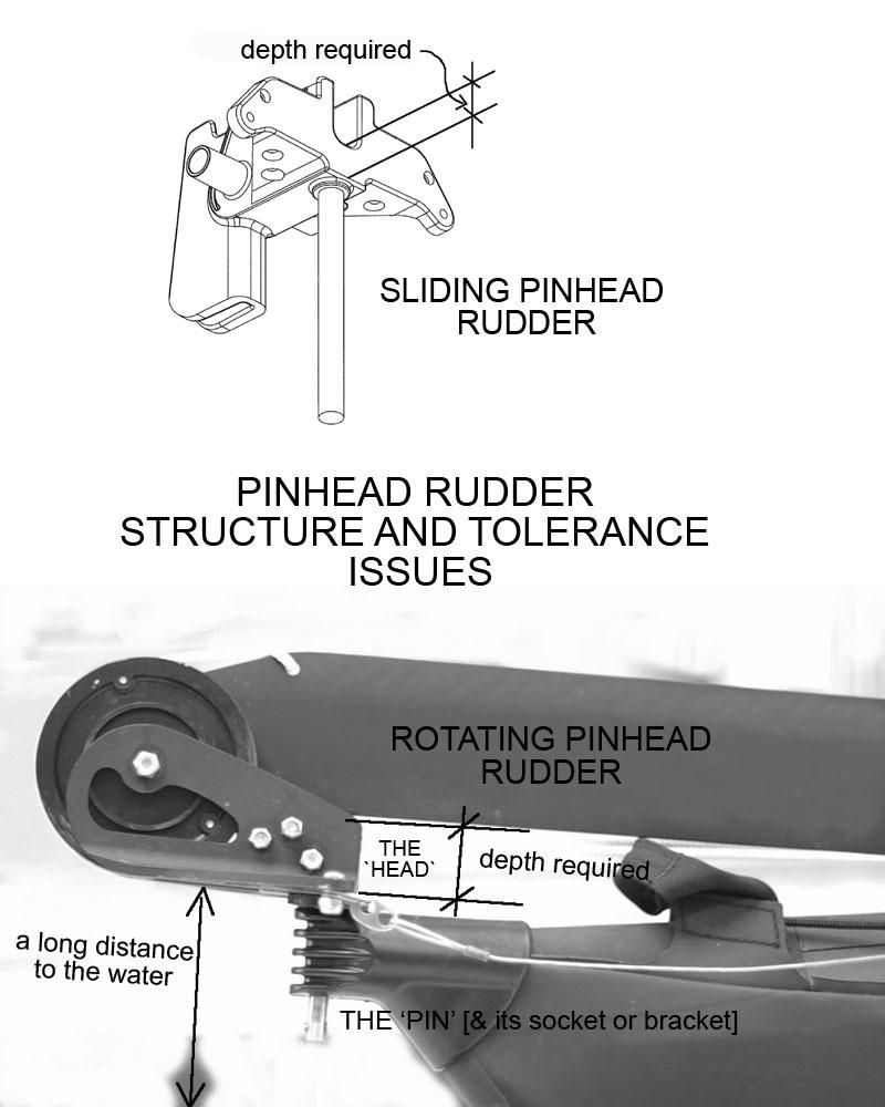 PinheadRudderIssues.jpg
