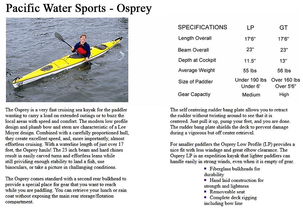 PWS-Osprey-info.jpg